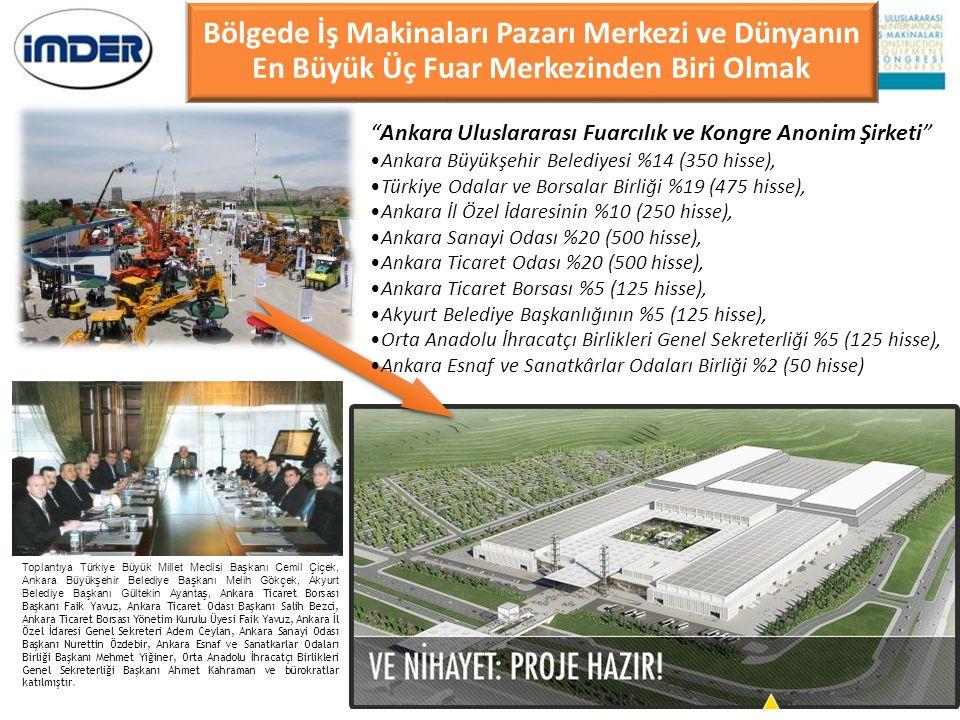 Bölgede İş Makinaları Pazarı Merkezi ve Dünyanın En Büyük Üç Fuar Merkezinden Biri Olmak