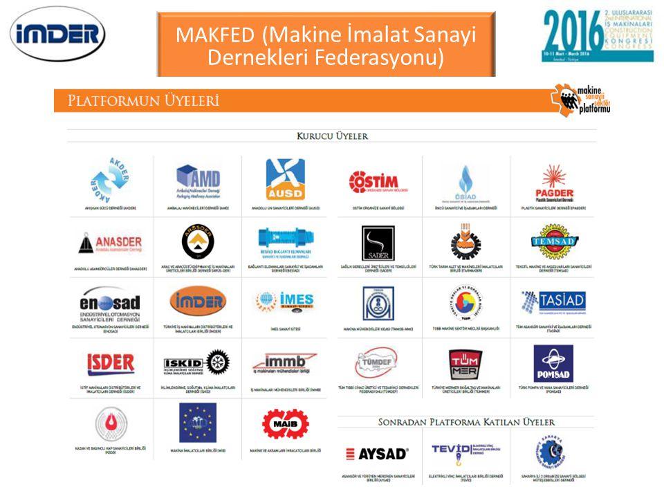 MAKFED (Makine İmalat Sanayi Dernekleri Federasyonu)