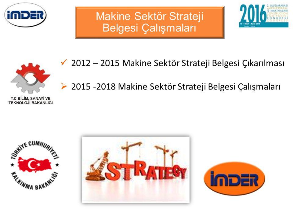 Makine Sektör Strateji Belgesi Çalışmaları