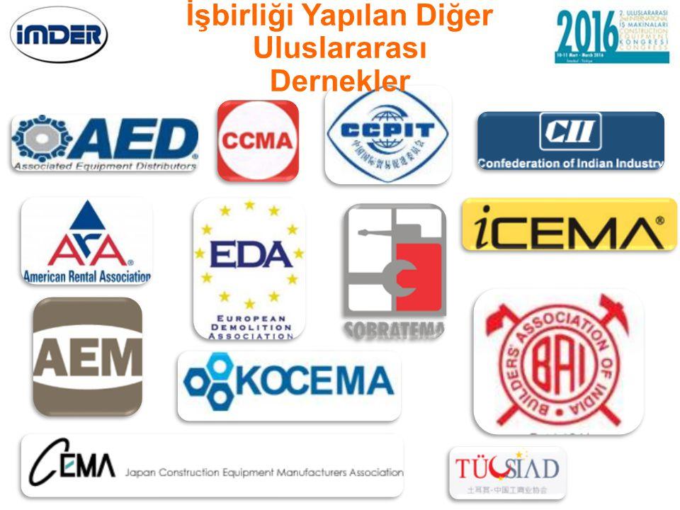 İşbirliği Yapılan Diğer Uluslararası Dernekler