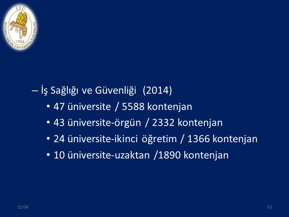 İş Sağlığı ve Güvenliği (2014) 47 üniversite / 5588 kontenjan
