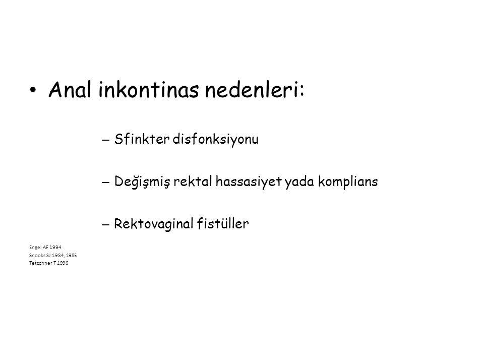 Anal inkontinas nedenleri: