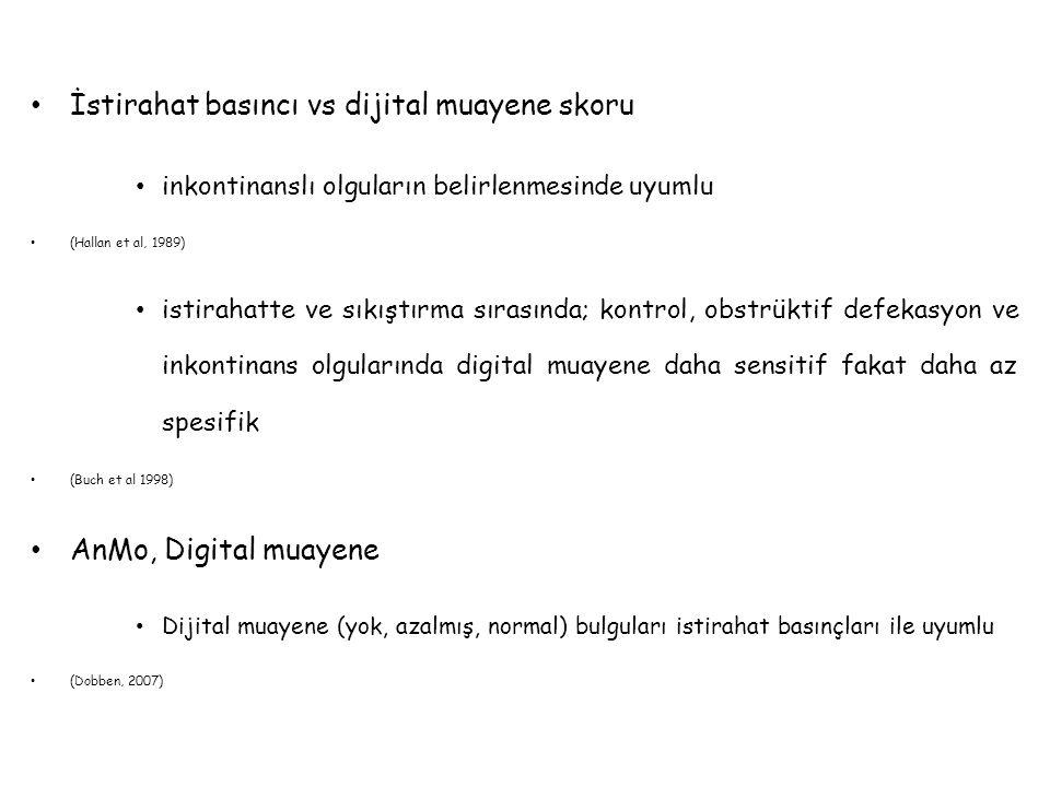 İstirahat basıncı vs dijital muayene skoru