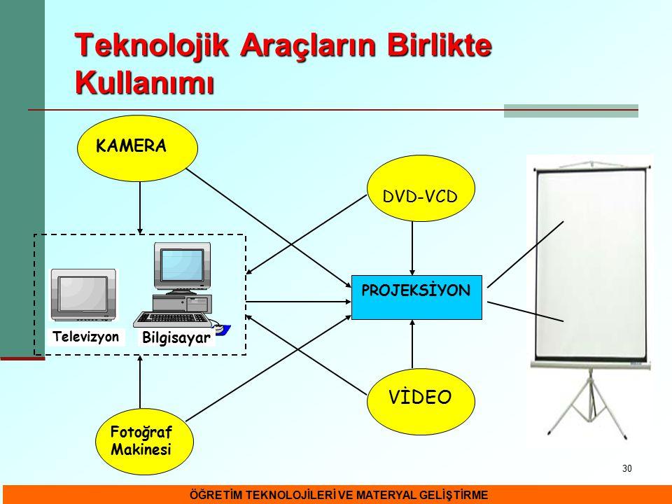 Teknolojik Araçların Birlikte Kullanımı