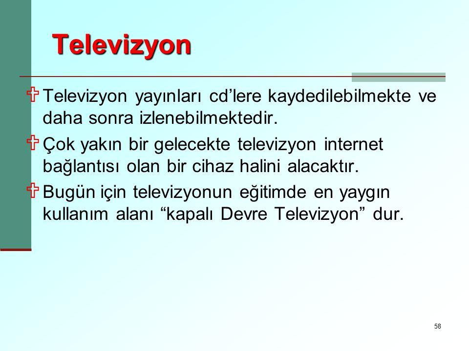 Televizyon Televizyon yayınları cd'lere kaydedilebilmekte ve daha sonra izlenebilmektedir.
