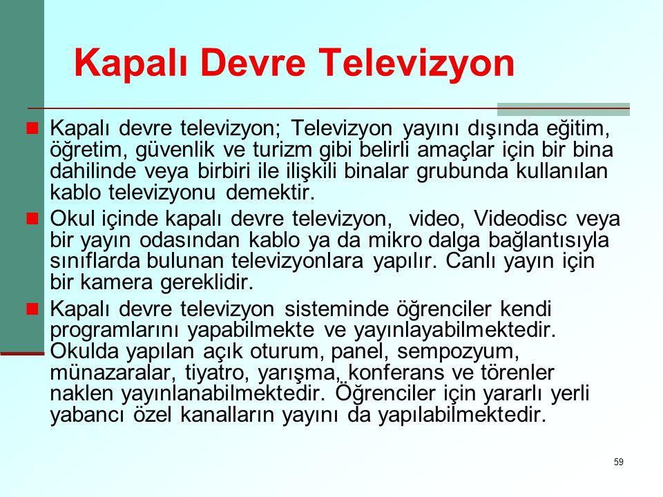 Kapalı Devre Televizyon