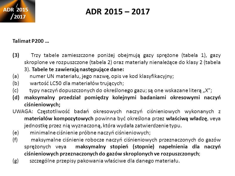 ADR 2015 – 2017 ADR 2015. 2017. Talimat P200 …
