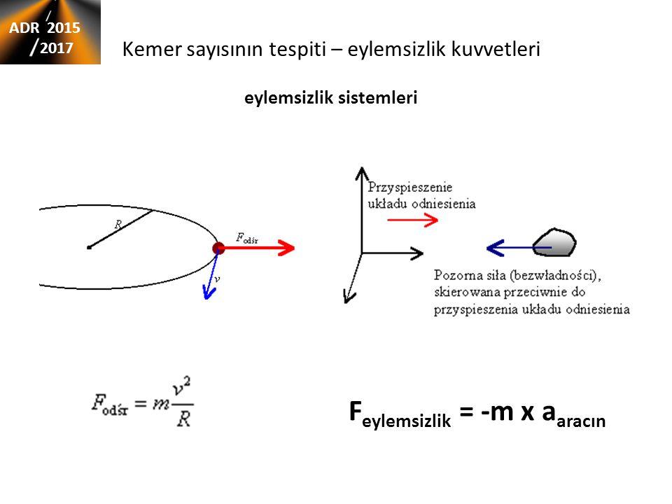 Feylemsizlik = -m x aaracın