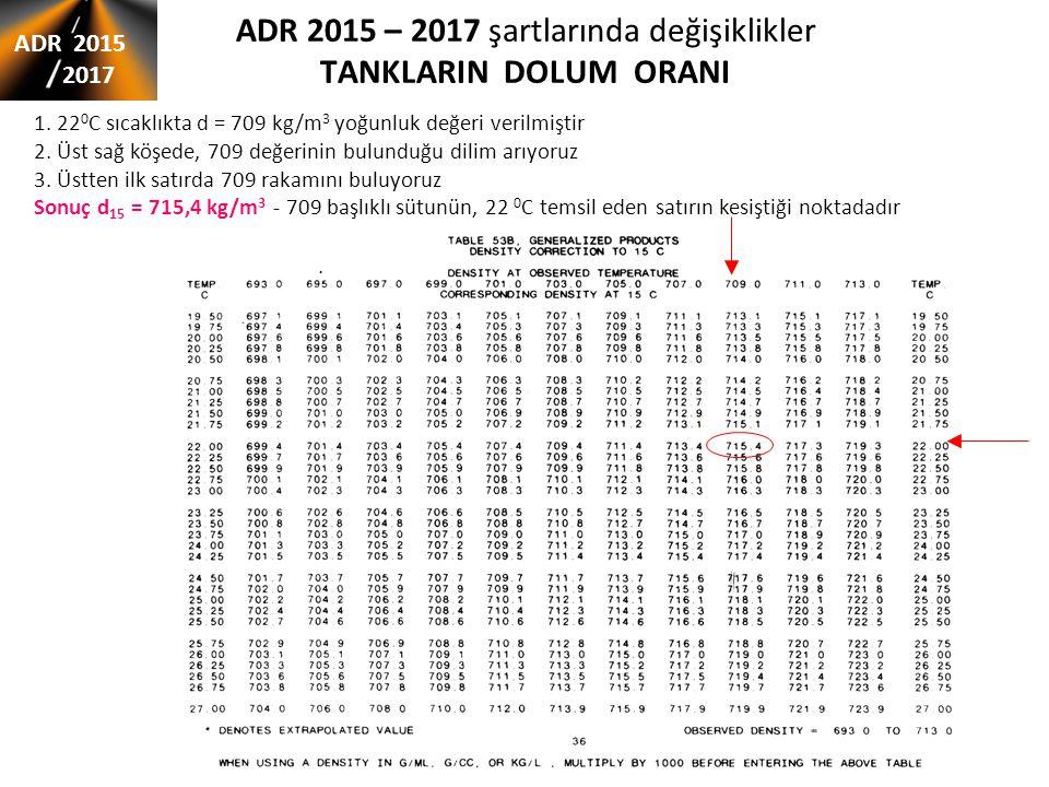 ADR 2015 – 2017 şartlarında değişiklikler TANKLARIN DOLUM ORANI