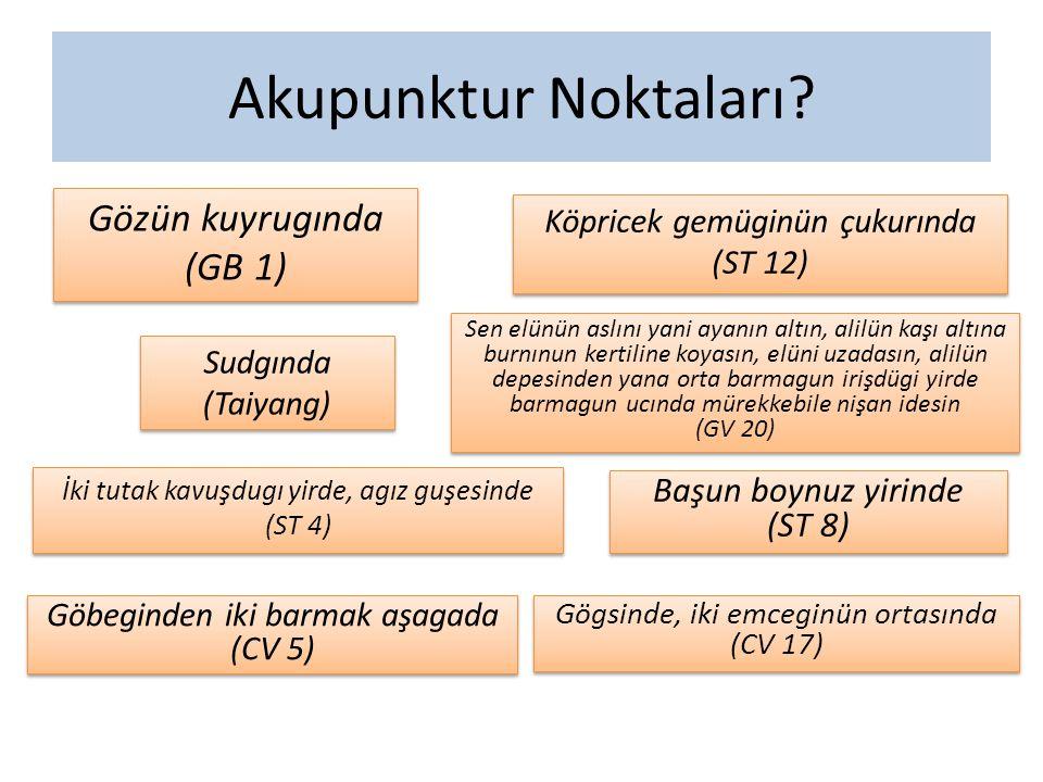 Akupunktur Noktaları Gözün kuyrugında (GB 1)
