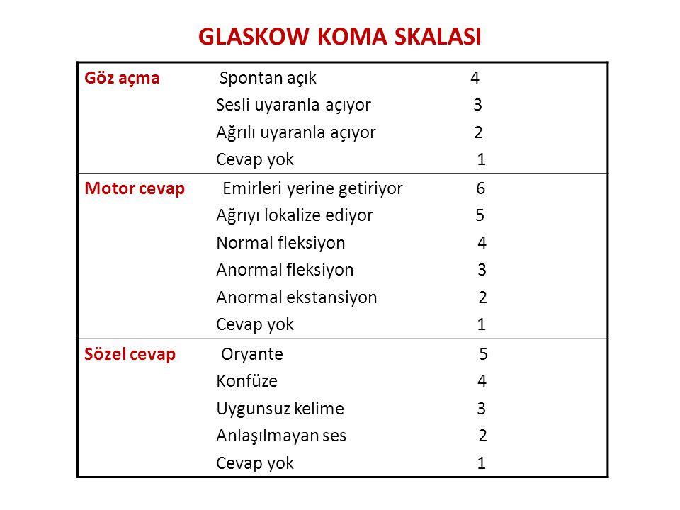 GLASKOW KOMA SKALASI Göz açma Spontan açık 4 Sesli uyaranla açıyor 3