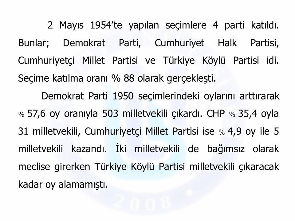 2 Mayıs 1954'te yapılan seçimlere 4 parti katıldı