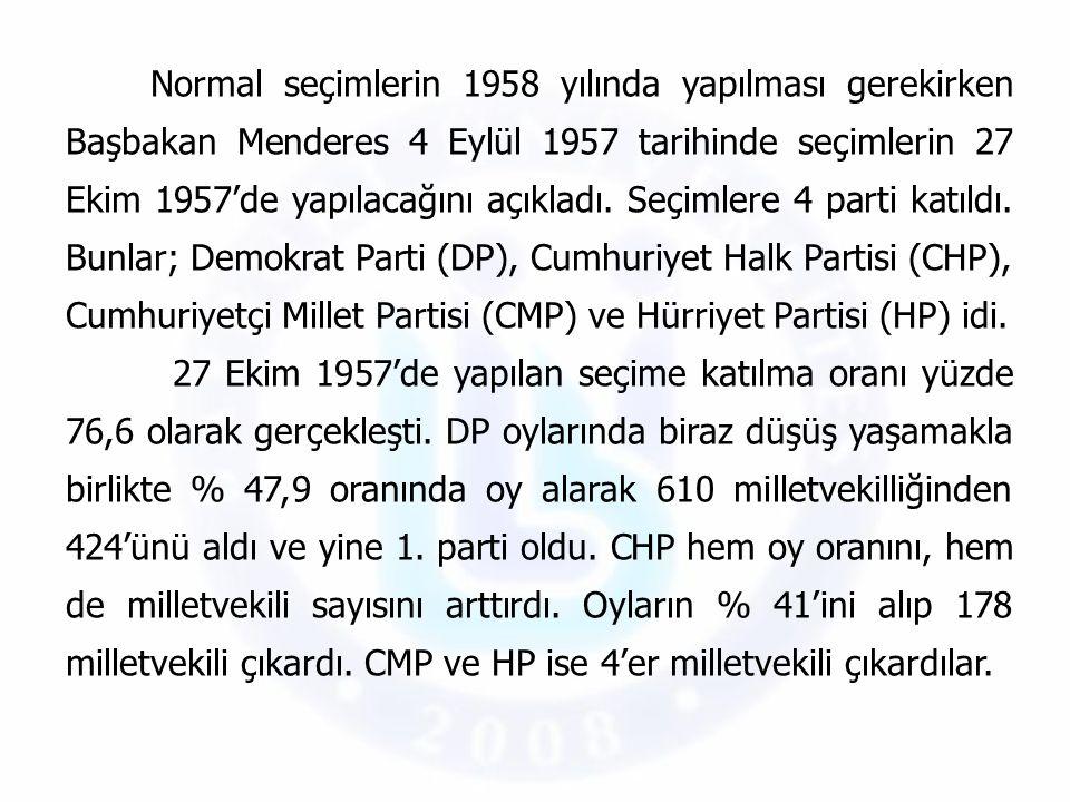 Normal seçimlerin 1958 yılında yapılması gerekirken Başbakan Menderes 4 Eylül 1957 tarihinde seçimlerin 27 Ekim 1957'de yapılacağını açıkladı. Seçimlere 4 parti katıldı. Bunlar; Demokrat Parti (DP), Cumhuriyet Halk Partisi (CHP), Cumhuriyetçi Millet Partisi (CMP) ve Hürriyet Partisi (HP) idi.