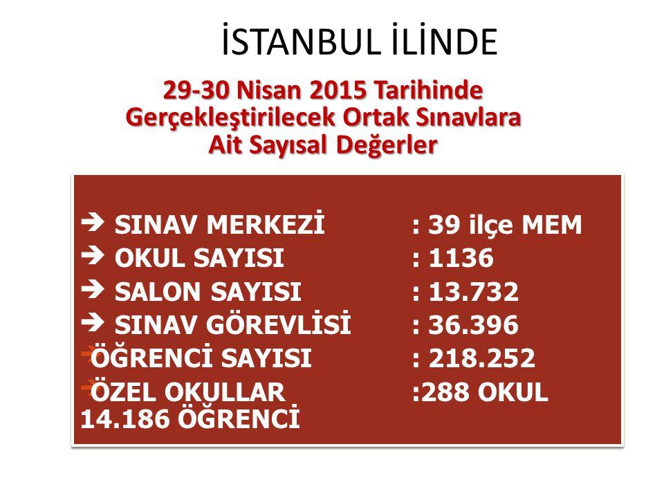 İSTANBUL İLİNDE 29-30 Nisan 2015 Tarihinde Gerçekleştirilecek Ortak Sınavlara Ait Sayısal Değerler.