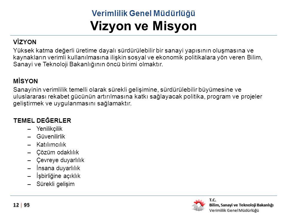 Verimlilik Genel Müdürlüğü Vizyon ve Misyon