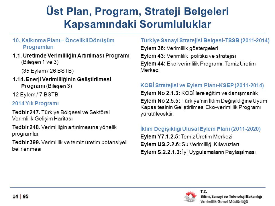 Üst Plan, Program, Strateji Belgeleri Kapsamındaki Sorumluluklar