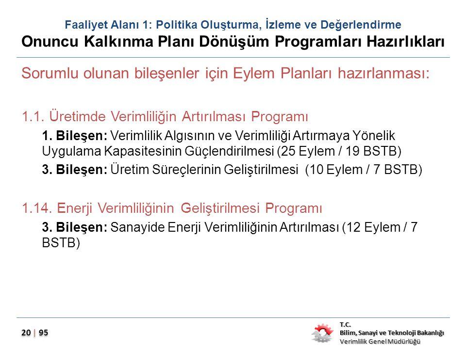 Sorumlu olunan bileşenler için Eylem Planları hazırlanması: