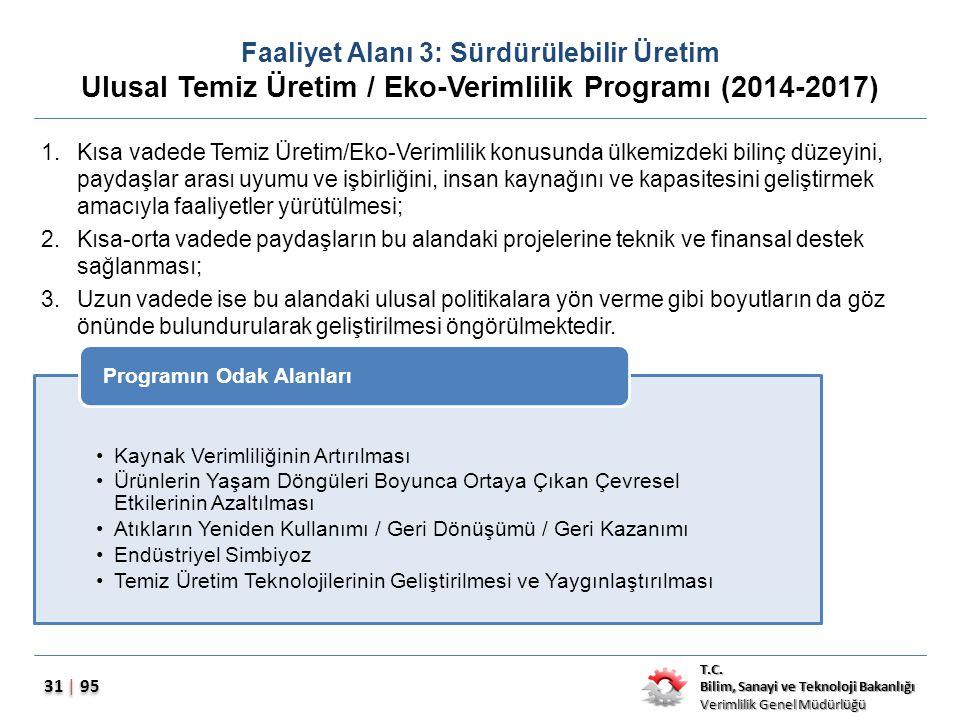 Faaliyet Alanı 3: Sürdürülebilir Üretim Ulusal Temiz Üretim / Eko-Verimlilik Programı (2014-2017)