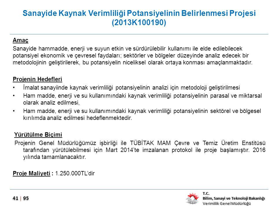 Sanayide Kaynak Verimliliği Potansiyelinin Belirlenmesi Projesi (2013K100190)