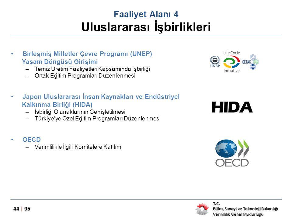 Faaliyet Alanı 4 Uluslararası İşbirlikleri