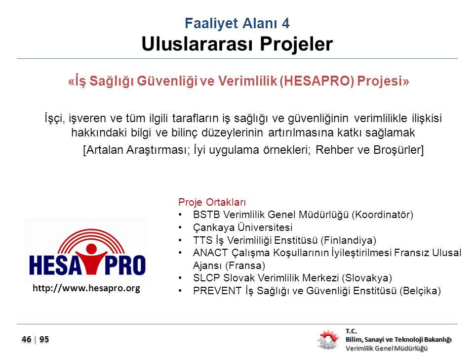Faaliyet Alanı 4 Uluslararası Projeler