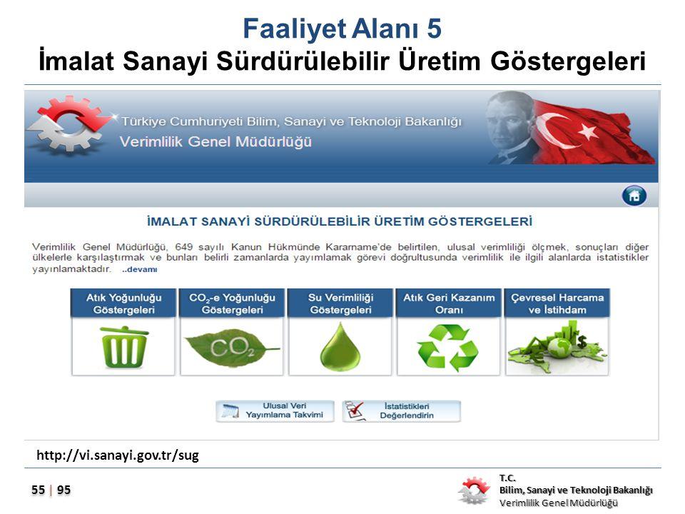 Faaliyet Alanı 5 İmalat Sanayi Sürdürülebilir Üretim Göstergeleri