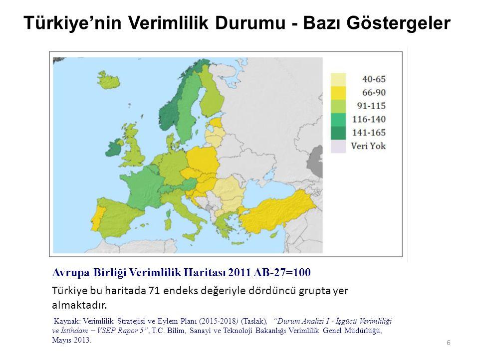 Türkiye'nin Verimlilik Durumu - Bazı Göstergeler