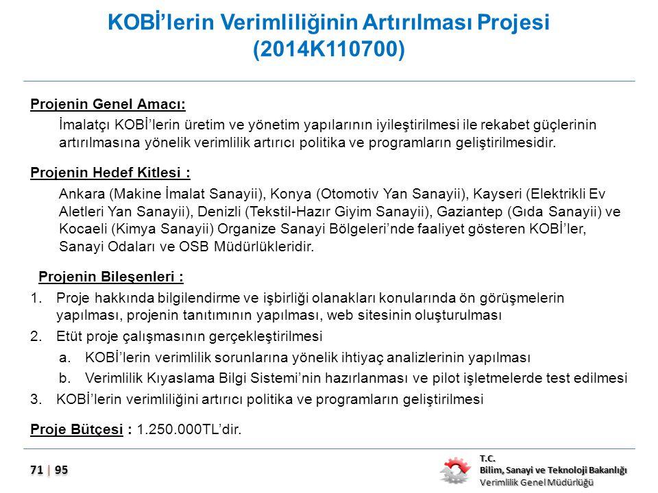 KOBİ'lerin Verimliliğinin Artırılması Projesi (2014K110700)