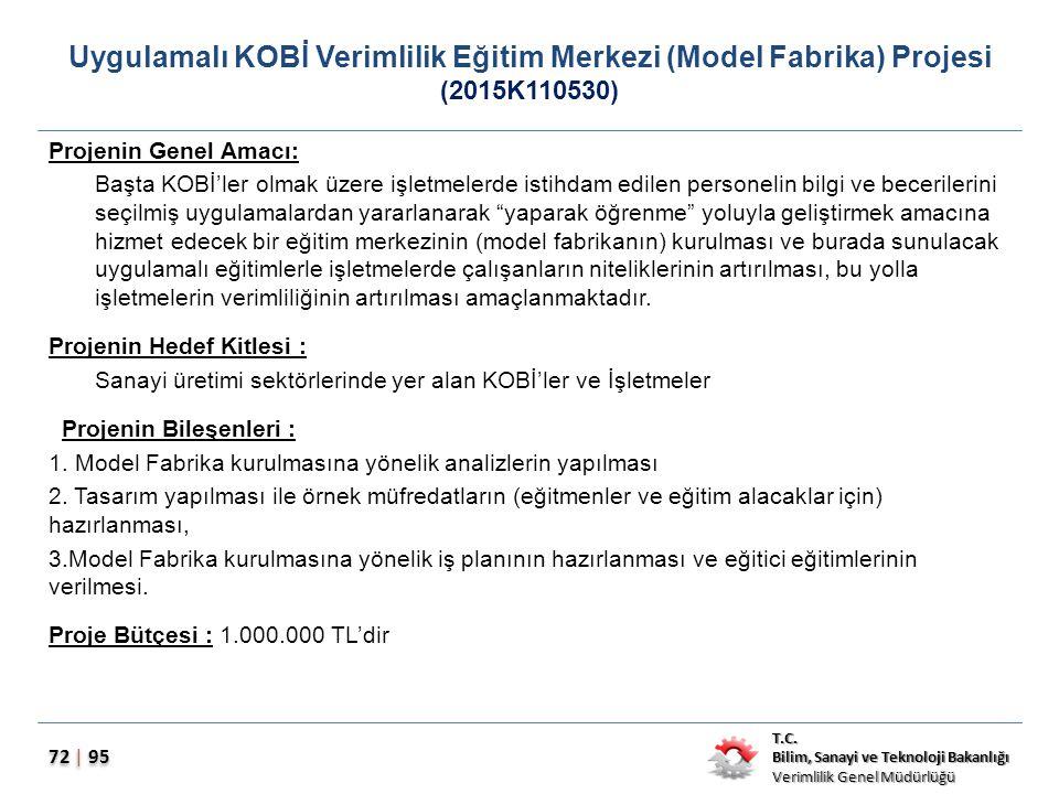 Uygulamalı KOBİ Verimlilik Eğitim Merkezi (Model Fabrika) Projesi (2015K110530)
