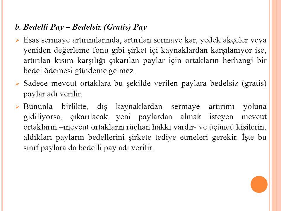 b. Bedelli Pay – Bedelsiz (Gratis) Pay