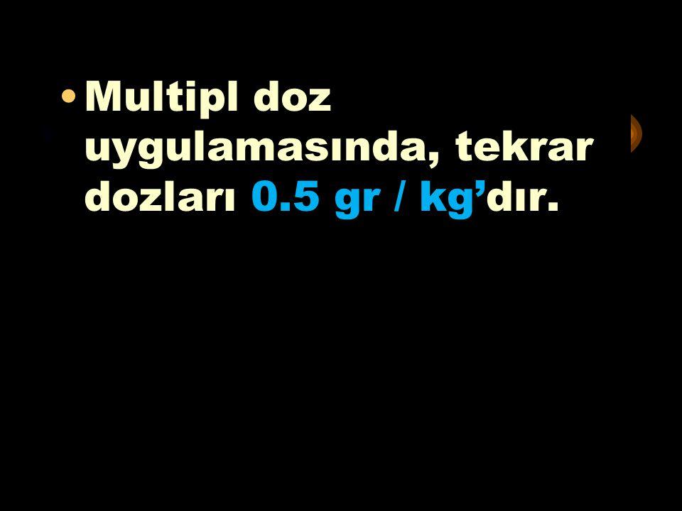 ***** Multipl doz uygulamasında, tekrar dozları 0.5 gr / kg'dır.