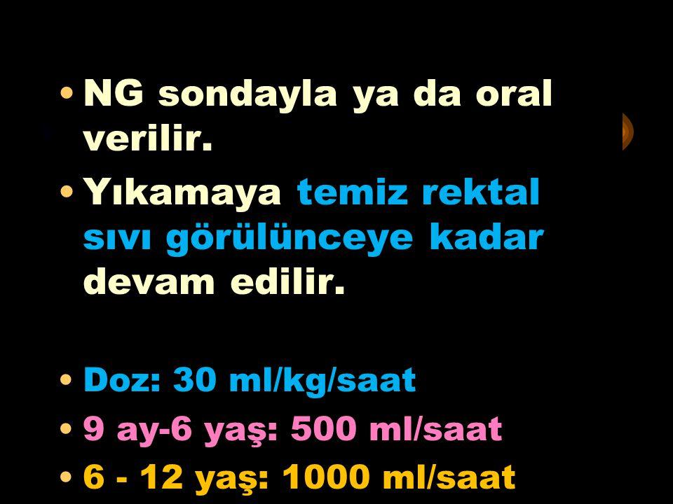 *** NG sondayla ya da oral verilir.