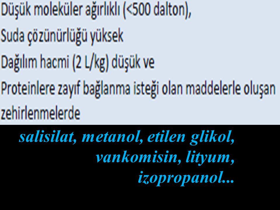 salisilat, metanol, etilen glikol, vankomisin, lityum, izopropanol...
