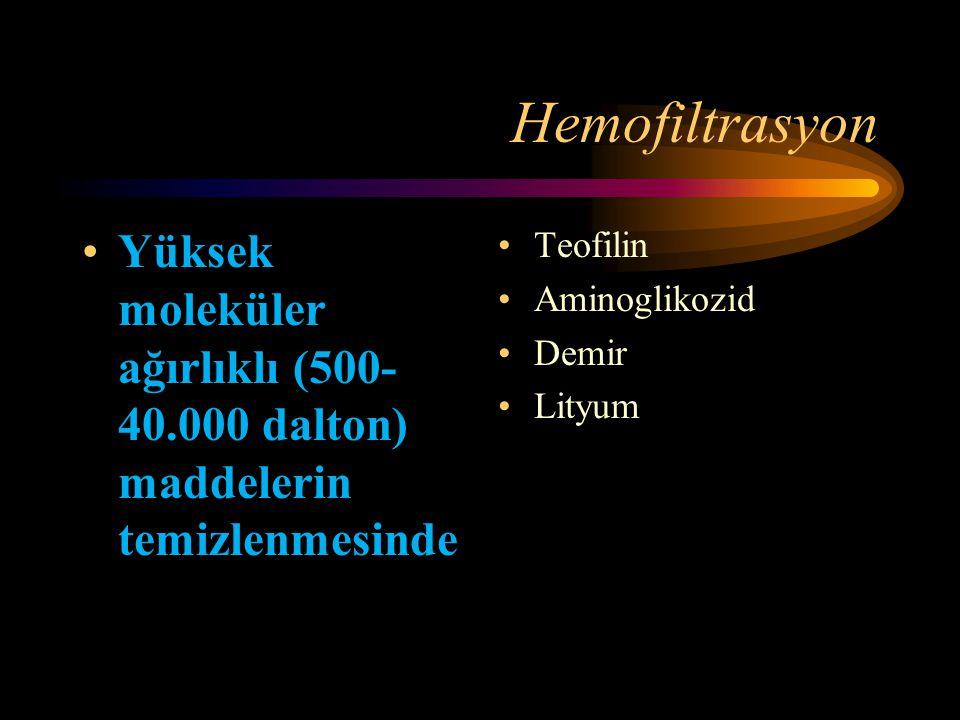 Hemofiltrasyon Yüksek moleküler ağırlıklı (500-40.000 dalton) maddelerin temizlenmesinde. Teofilin.