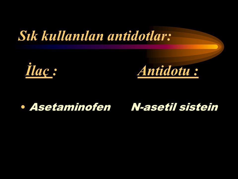 Sık kullanılan antidotlar: İlaç : Antidotu :