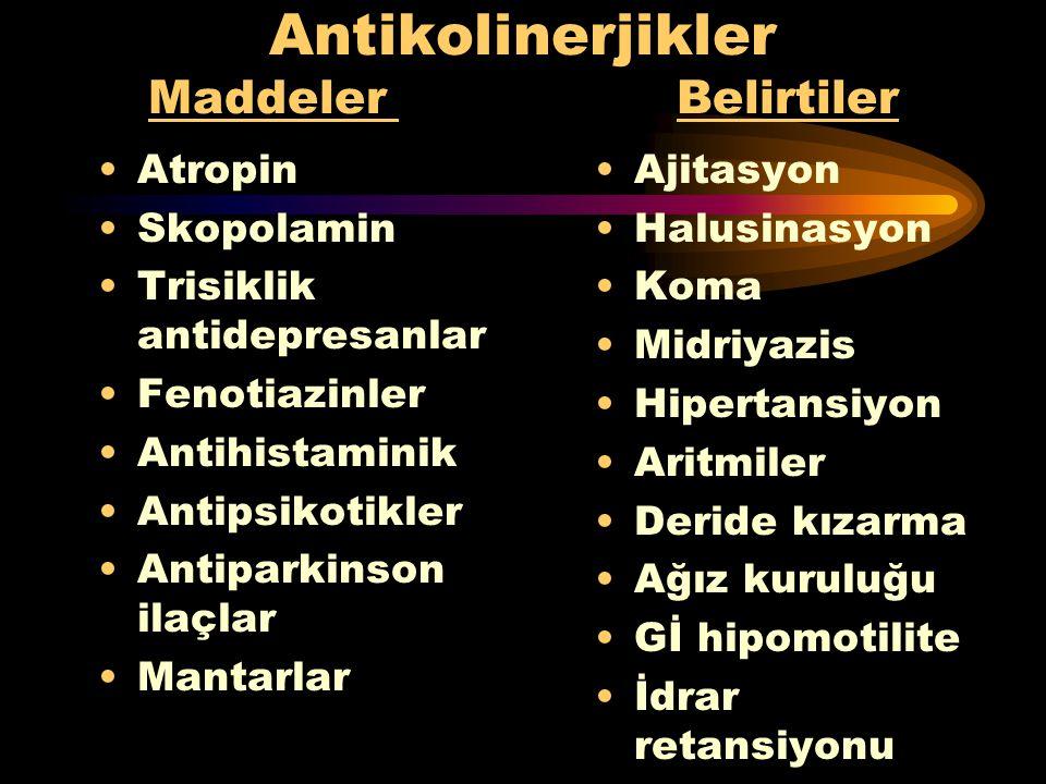 Antikolinerjikler Maddeler Belirtiler