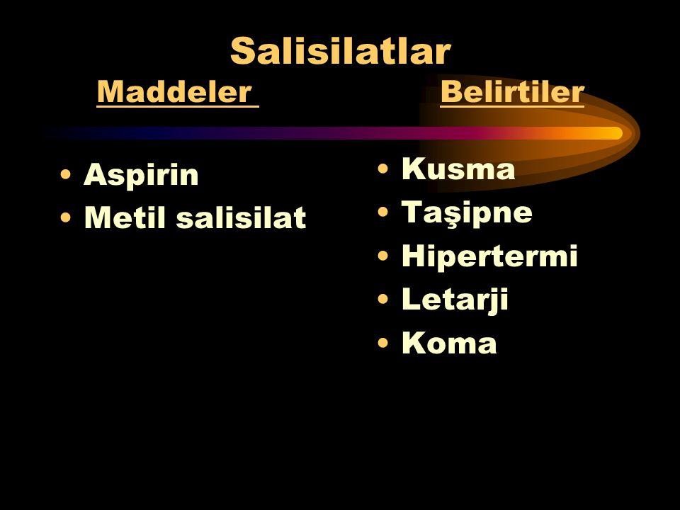 Salisilatlar Maddeler Belirtiler