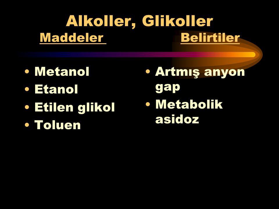 Alkoller, Glikoller Maddeler Belirtiler