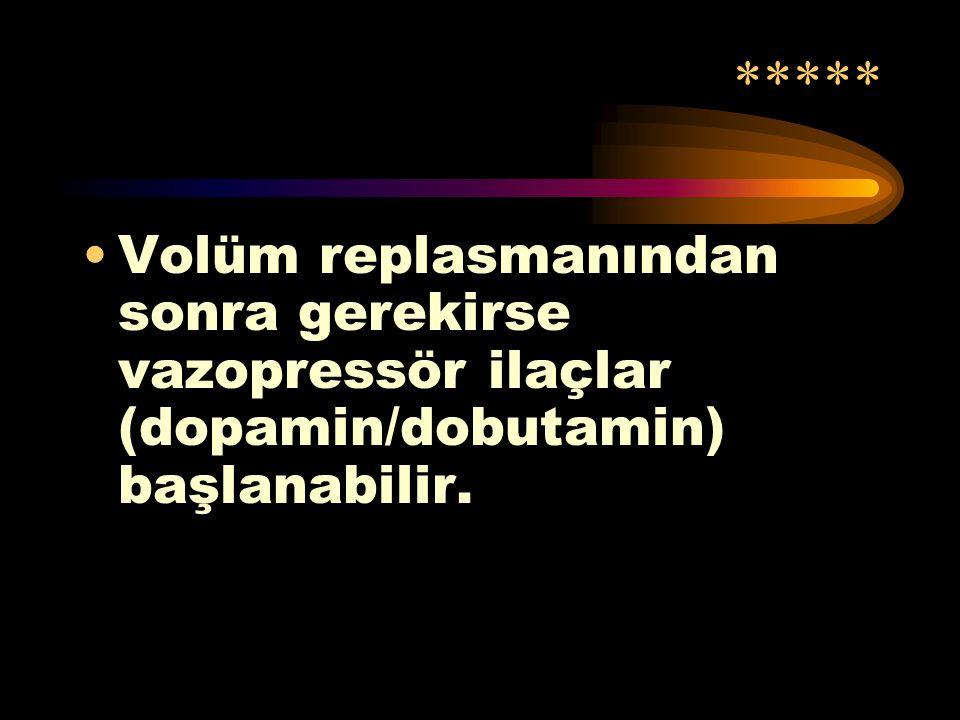***** Volüm replasmanından sonra gerekirse vazopressör ilaçlar (dopamin/dobutamin) başlanabilir.