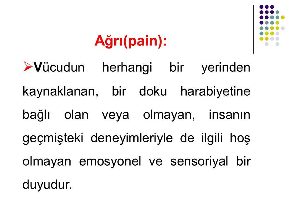 Ağrı(pain):