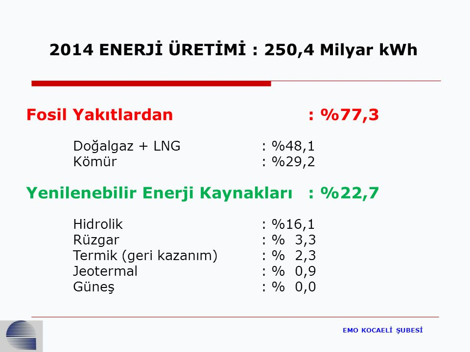 2014 ENERJİ ÜRETİMİ : 250,4 Milyar kWh