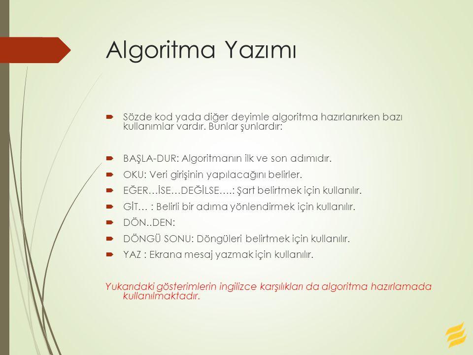 Algoritma Yazımı Sözde kod yada diğer deyimle algoritma hazırlanırken bazı kullanımlar vardır. Bunlar şunlardır: