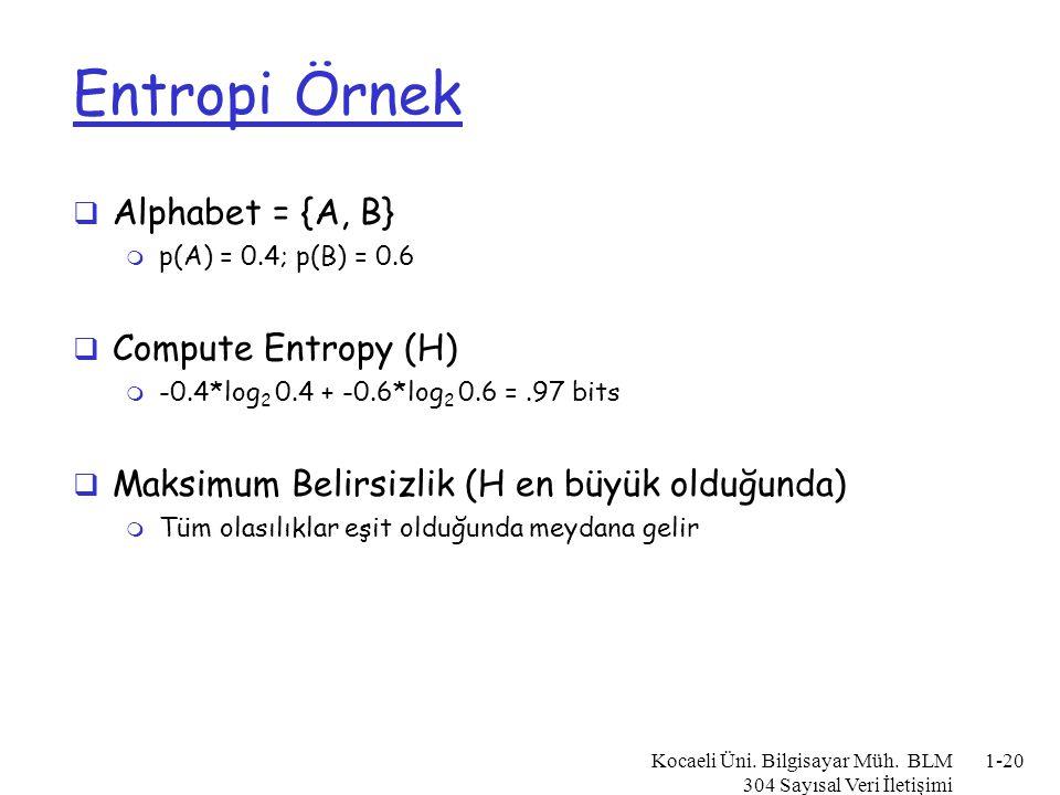 Entropi Örnek Alphabet = {A, B} Compute Entropy (H)