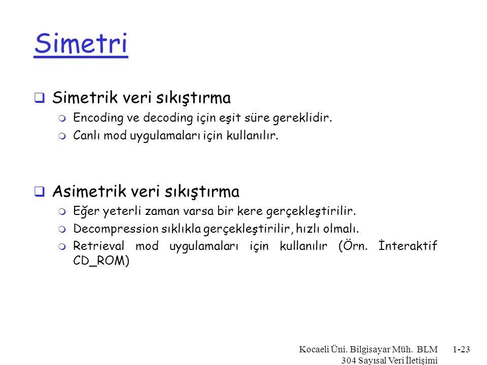Simetri Simetrik veri sıkıştırma Asimetrik veri sıkıştırma
