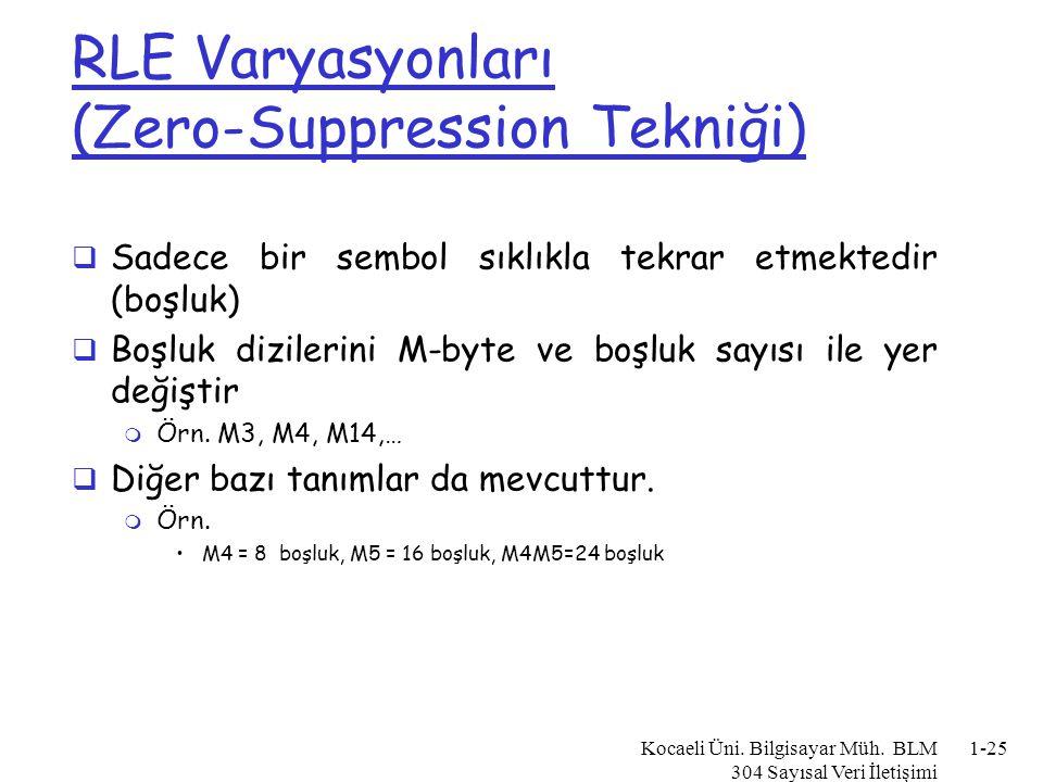 RLE Varyasyonları (Zero-Suppression Tekniği)