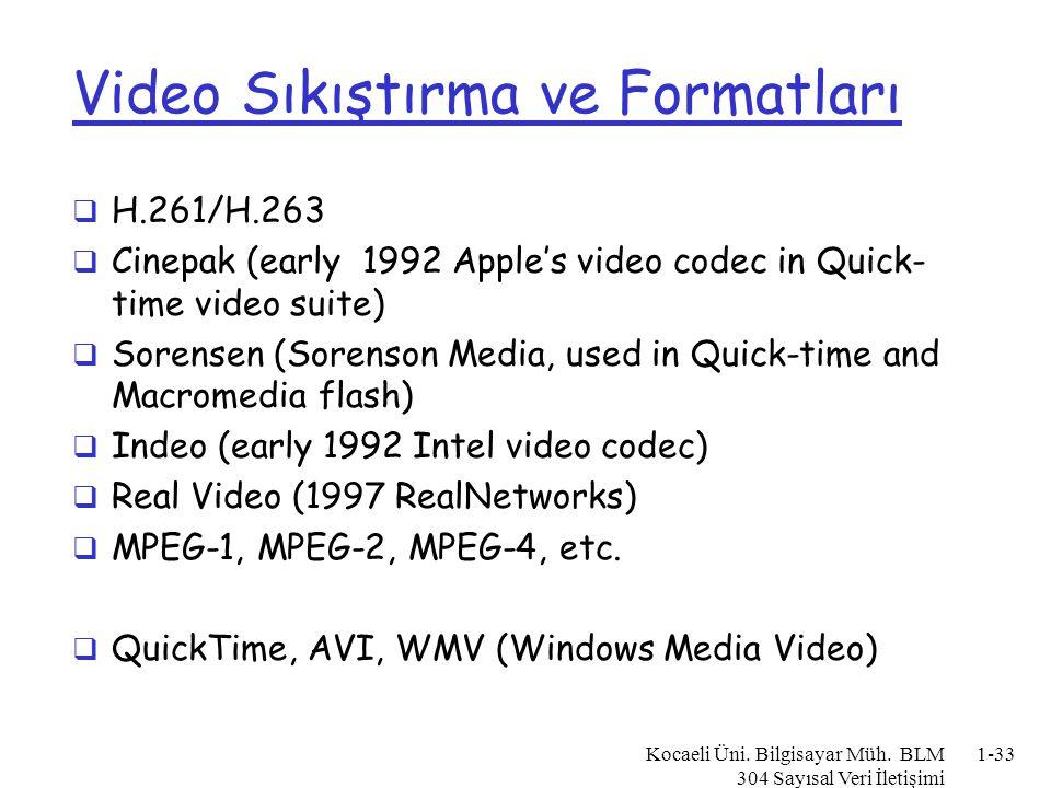 Video Sıkıştırma ve Formatları