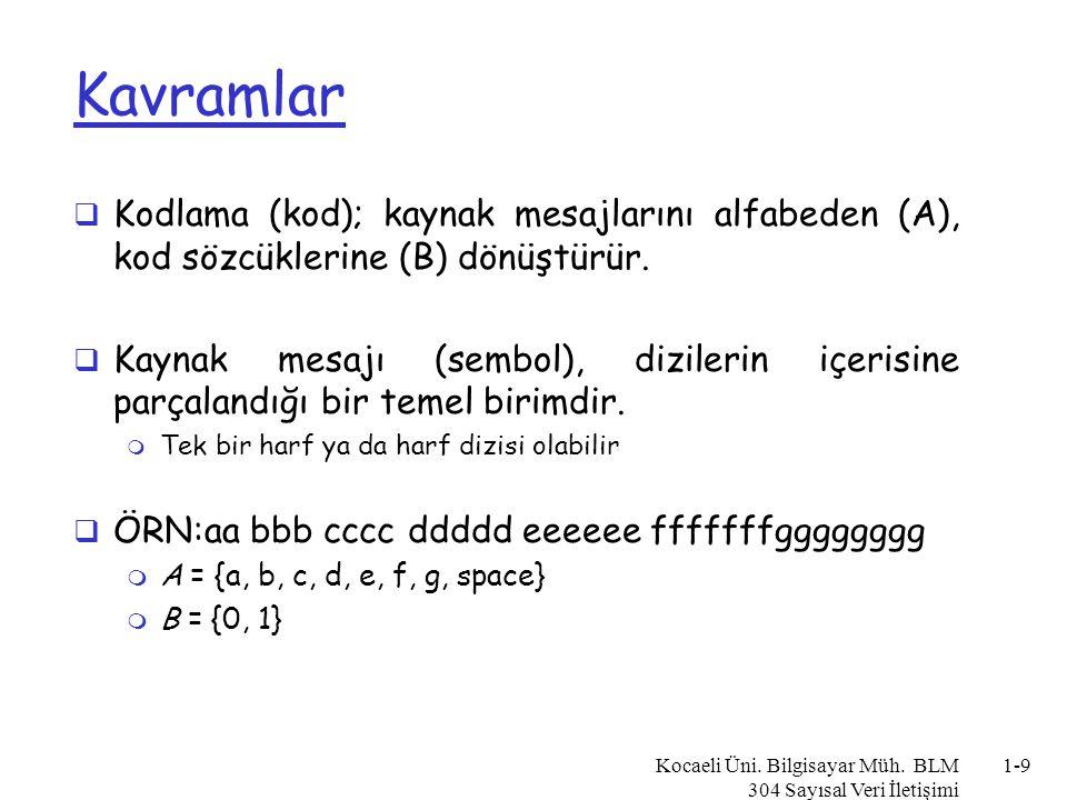 Kavramlar Kodlama (kod); kaynak mesajlarını alfabeden (A), kod sözcüklerine (B) dönüştürür.