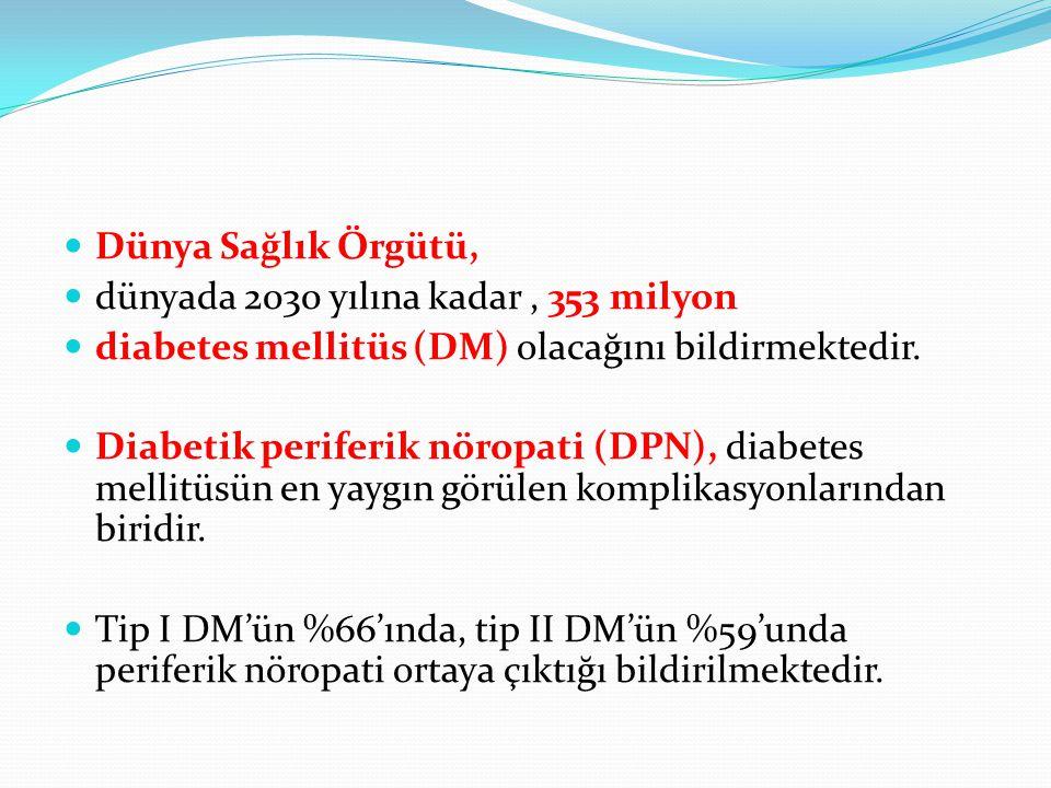 Dünya Sağlık Örgütü, dünyada 2030 yılına kadar , 353 milyon. diabetes mellitüs (DM) olacağını bildirmektedir.