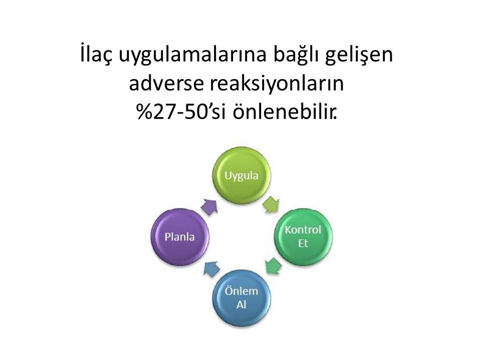 İlaç uygulamalarına bağlı gelişen adverse reaksiyonların