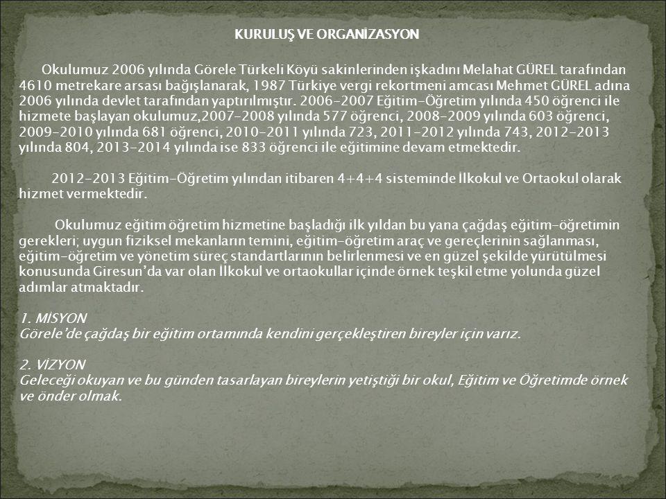 KURULUŞ VE ORGANİZASYON